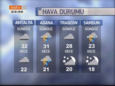 As TV Bursa